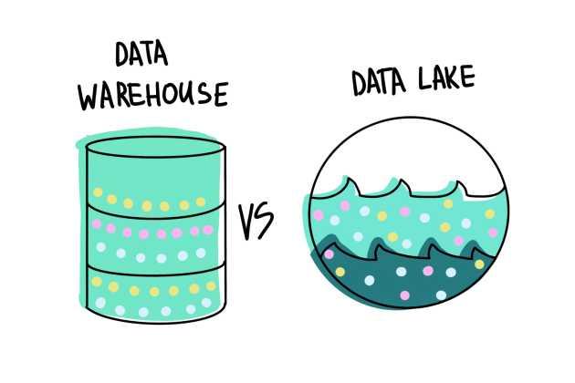 Data Lake vs Warehouse: How Smart Companies are Using Both