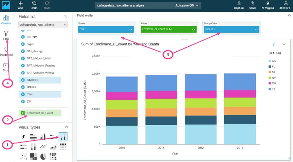 Bar chart view in AWS QuickSight