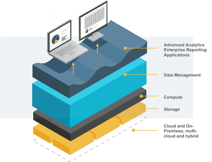 data lake stack