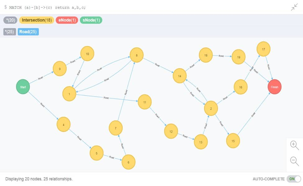 sample graph database