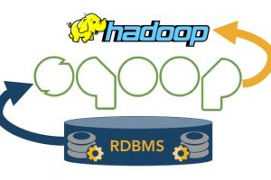 using sqoop to push data from rdbms to hadoop