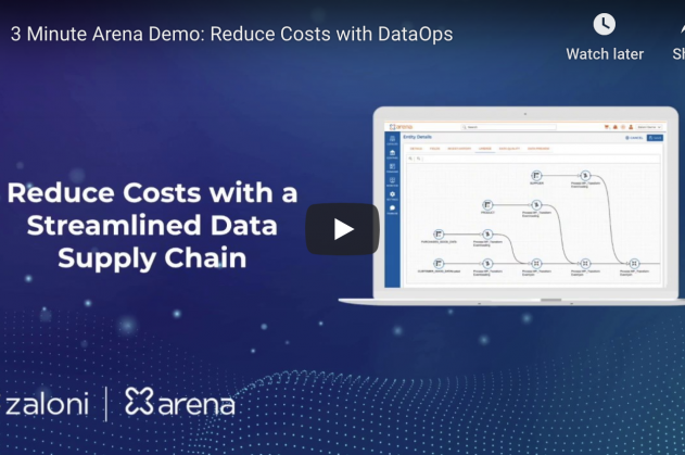 Zaloni Arena Demo: Streamline Data and Reduce Costs with DataOps