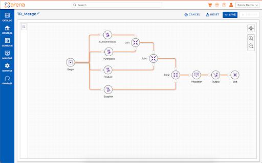 DataOps Automation -Zaloni Arena screenshot