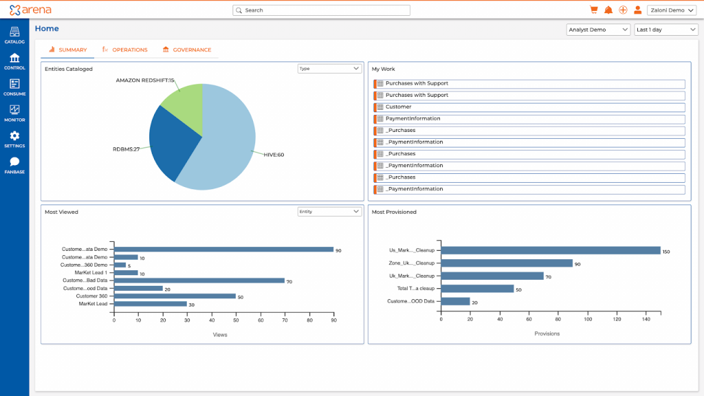 DataOps Insights - Zaloni Arena screenshot